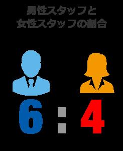 infograph02